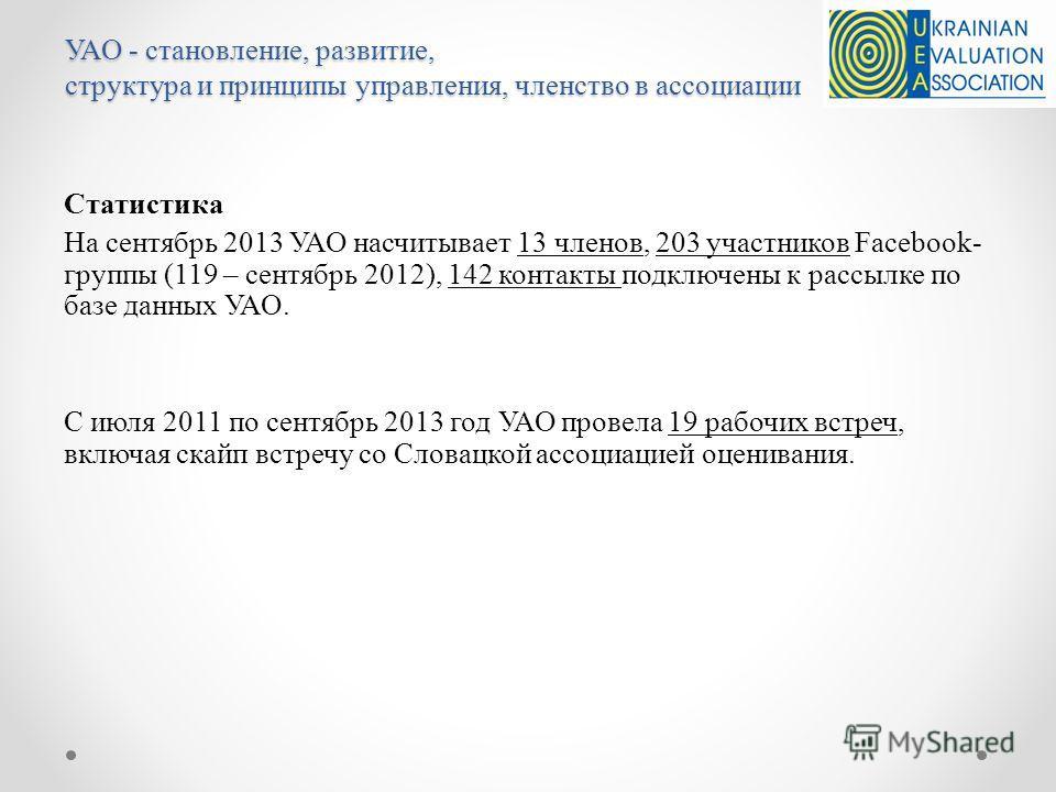 УАО - становление, развитие, структура и принципы управления, членство в ассоциации Статистика На сентябрь 2013 УАО насчитывает 13 членов, 203 участников Facebook- группы (119 – сентябрь 2012), 142 контакты подключены к рассылке по базе данных УАО. С