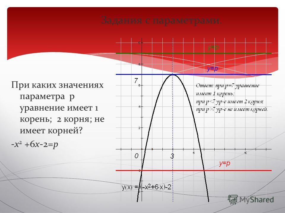 Задания с параметрами. При каких значениях параметра р уравнение имеет 1 корень; 2 корня; не имеет корней? -x 2 +6x-2=p
