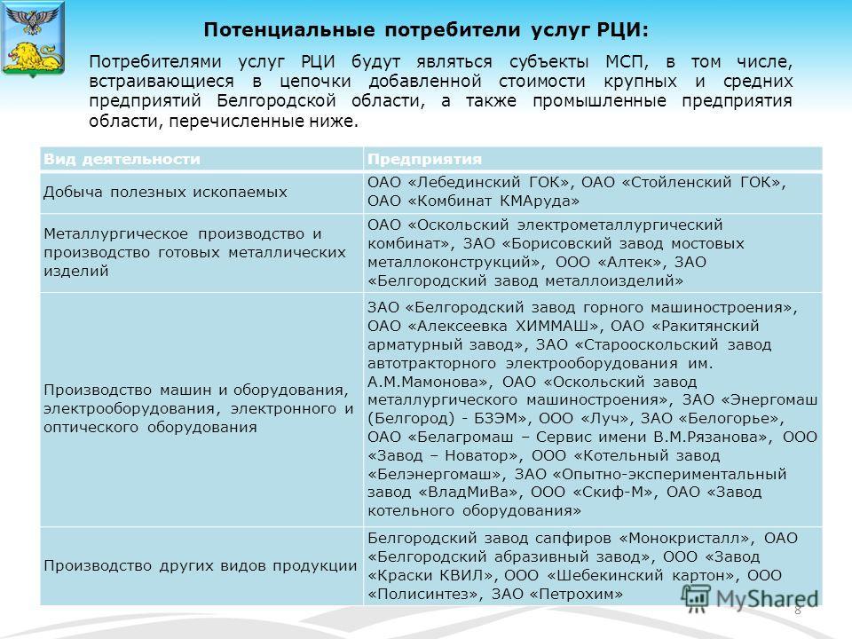 8 Потенциальные потребители услуг РЦИ: Потребителями услуг РЦИ будут являться субъекты МСП, в том числе, встраивающиеся в цепочки добавленной стоимости крупных и средних предприятий Белгородской области, а также промышленные предприятия области, пере