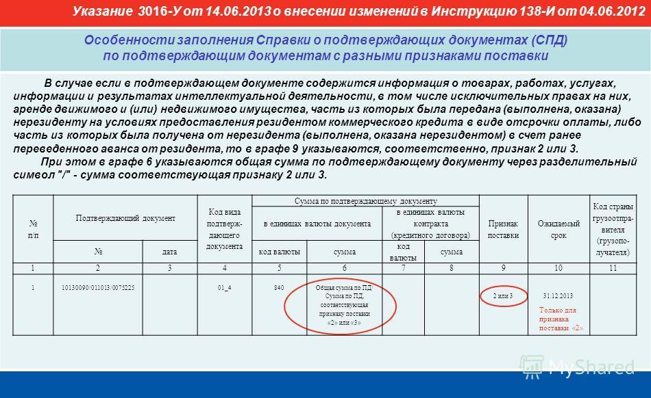 Особенности заполнения Справки о подтверждающих документах (СПД) по ГТД Графа 3 «Дата подтверждающего документа» не заполняется Графа 7 «Код валюты» и графа 8 «Сумма» в единицах валюты контракта не заполняется Графа 9 «Признак поставки» может содержа