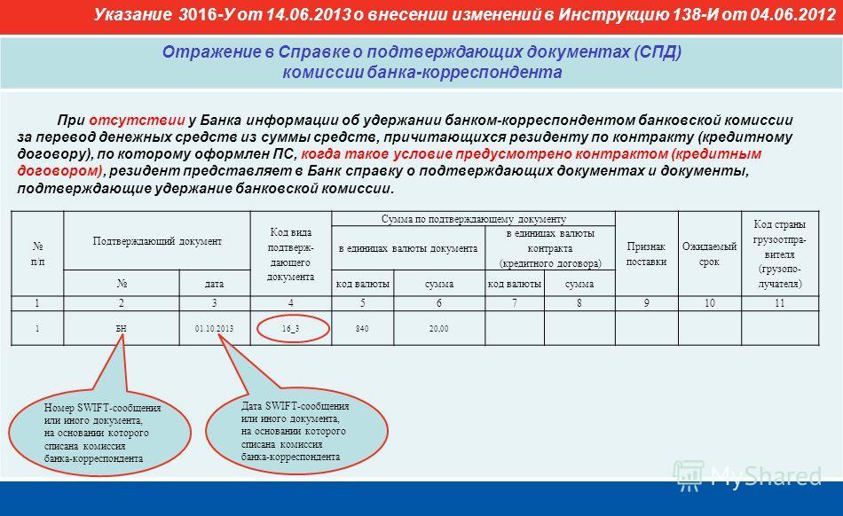 Справка о подтверждающих документах скачать бланк