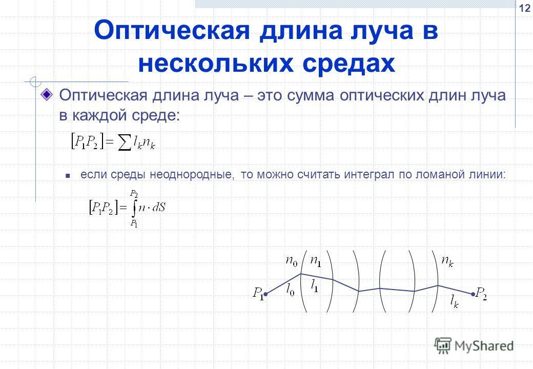 12 Оптическая длина луча в нескольких средах Оптическая длина луча – это сумма оптических длин луча в каждой среде: если среды неоднородные, то можно считать интеграл по ломаной линии: