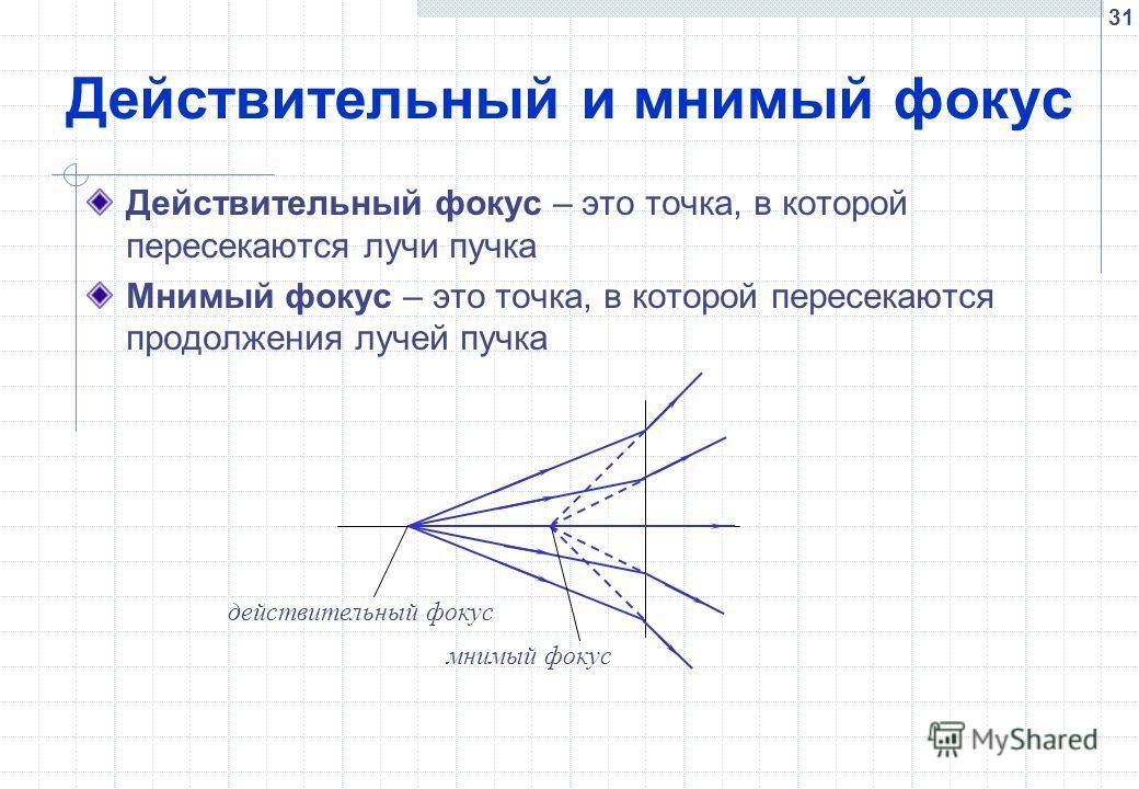 31 Действительный и мнимый фокус Действительный фокус – это точка, в которой пересекаются лучи пучка Мнимый фокус – это точка, в которой пересекаются продолжения лучей пучка мнимый фокус действительный фокус