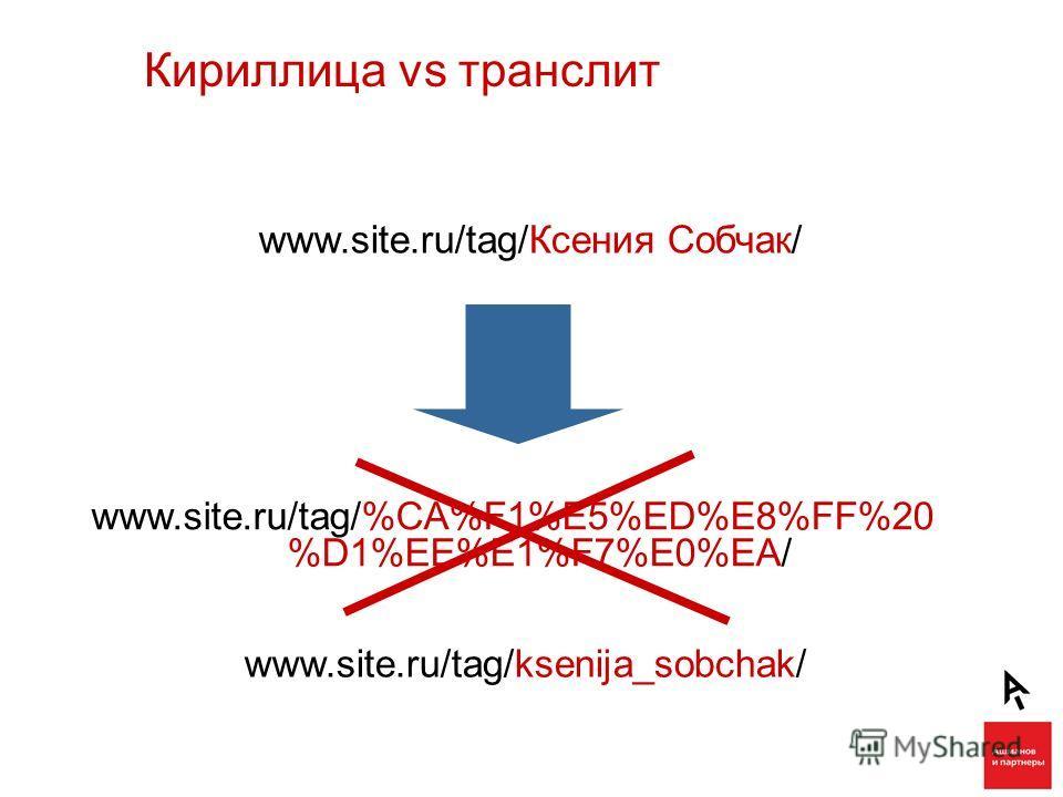 Кириллица vs транслит www.site.ru/tag/Ксения Собчак/ www.site.ru/tag/%CA%F1%E5%ED%E8%FF%20 %D1%EE%E1%F7%E0%EA/ www.site.ru/tag/ksenija_sobchak/