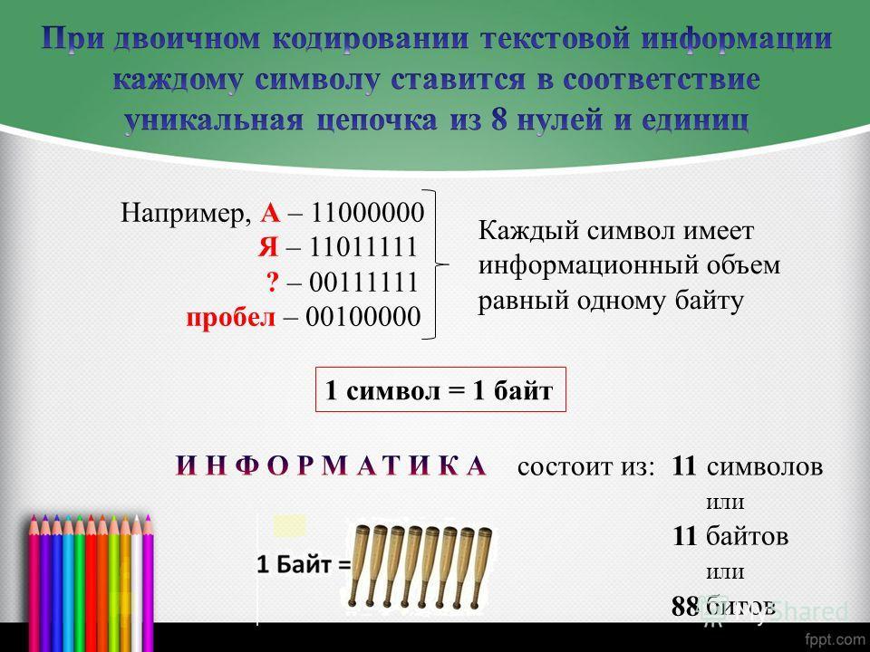 Например, А – 11000000 Я – 11011111 ? – 00111111 пробел – 00100000 Каждый символ имеет информационный объем равный одному байту состоит из: символов или байтов или битов 1 символ = 1 байт 11 88