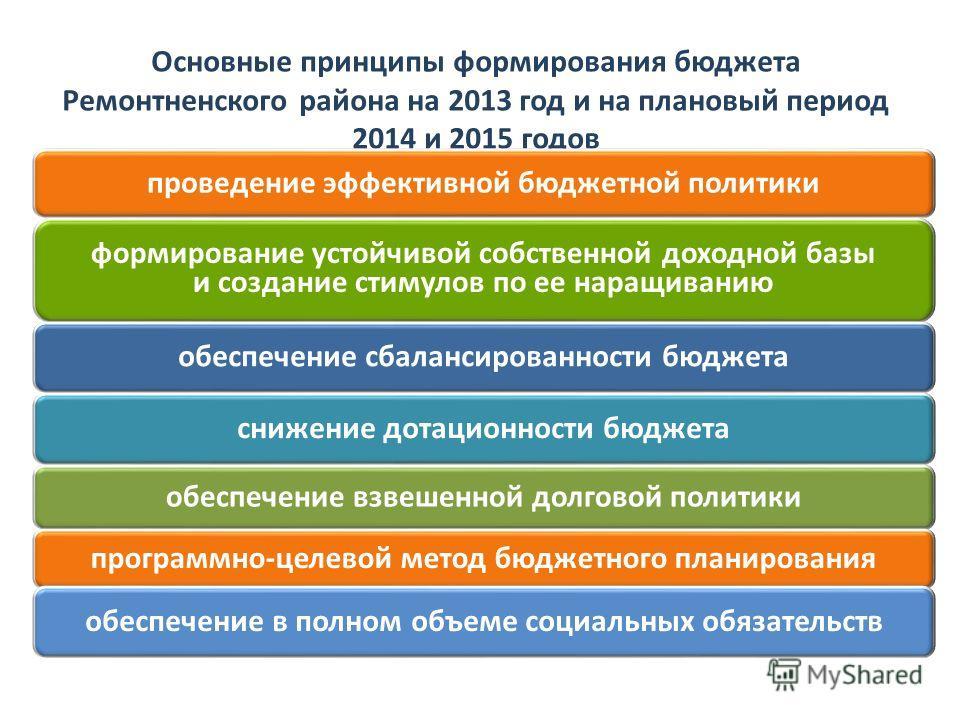Основные принципы формирования бюджета Ремонтненского района на 2013 год и на плановый период 2014 и 2015 годов проведение эффективной бюджетной политики формирование устойчивой собственной доходной базы и создание стимулов по ее наращиванию обеспече