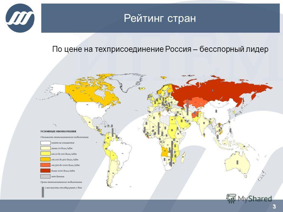 3 Рейтинг стран 3 По цене на техприсоединение Россия – бесспорный лидер