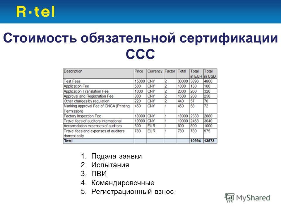Стоимость обязательной сертификации ССС 1.Подача заявки 2.Испытания 3.ПВИ 4.Командировочные 5.Регистрационный взнос