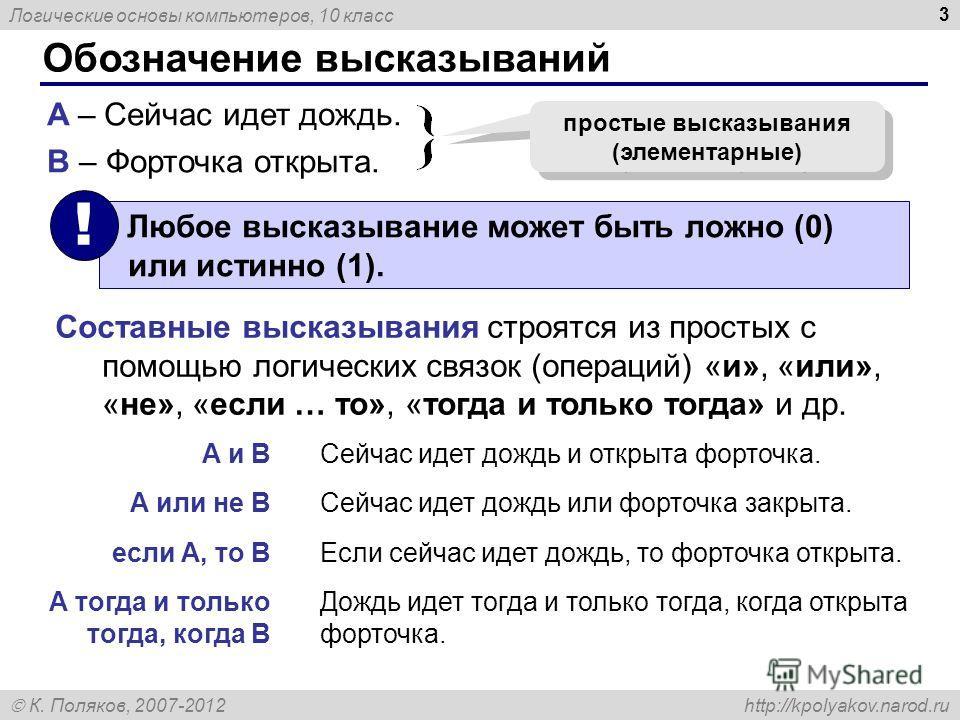 Логические основы компьютеров, 10 класс К. Поляков, 2007-2012 http://kpolyakov.narod.ru 3 Обозначение высказываний A – Сейчас идет дождь. B – Форточка открыта. простые высказывания (элементарные) Составные высказывания строятся из простых с помощью л