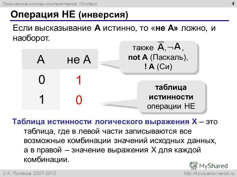 Логические основы компьютеров, 10 класс К. Поляков, 2007-2012 http://kpolyakov.narod.ru 4 Операция НЕ (инверсия) Если высказывание A истинно, то «не А» ложно, и наоборот. Ане А 1 0 0 1 таблица истинности операции НЕ также,, not A (Паскаль), ! A (Си)