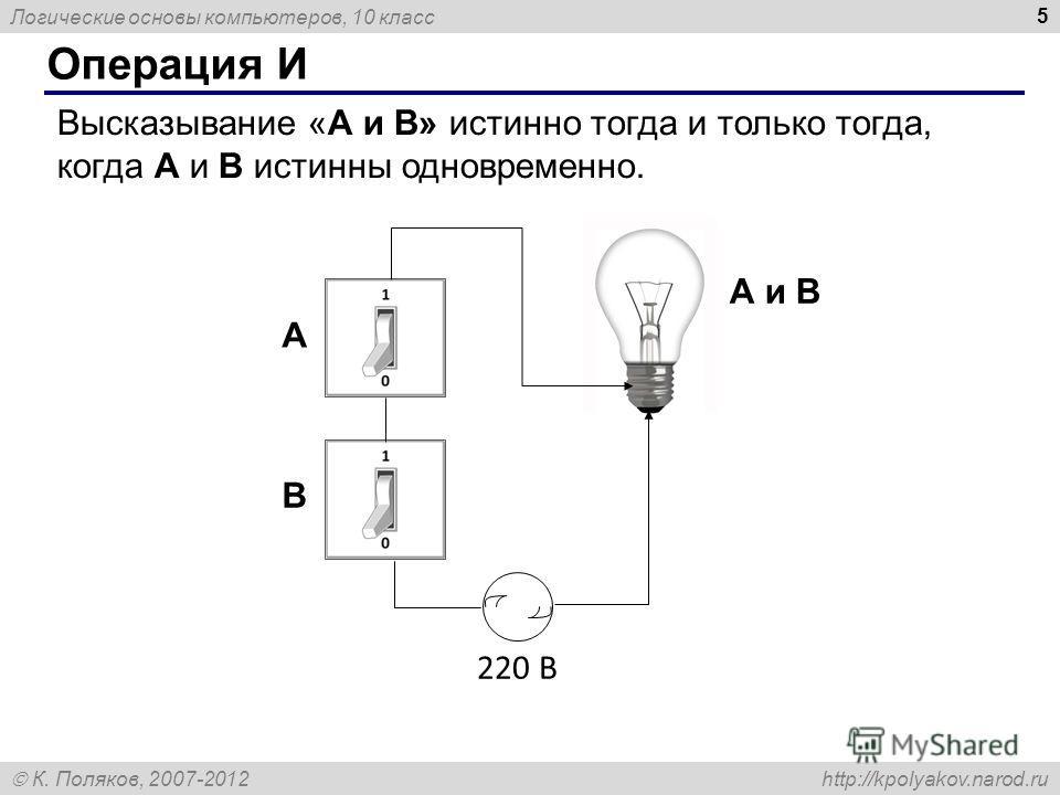 Логические основы компьютеров, 10 класс К. Поляков, 2007-2012 http://kpolyakov.narod.ru 5 Операция И Высказывание «A и B» истинно тогда и только тогда, когда А и B истинны одновременно. 220 В A и B A B