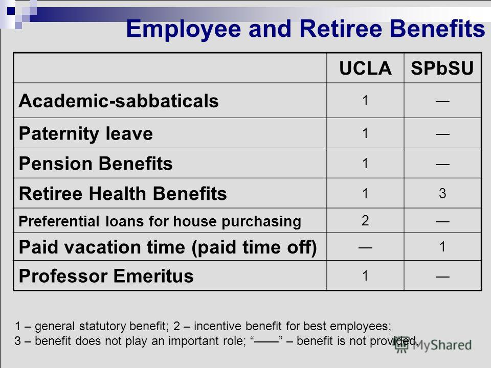 Employee and Retiree Benefits UCLASPbSU Academic-sabbaticals 1 Paternity leave 1 Pension Benefits 1 Retiree Health Benefits 13 Preferential loans for house purchasing 2 Paid vacation time (paid time off) 1 Professor Emeritus 1 1 – general statutory b