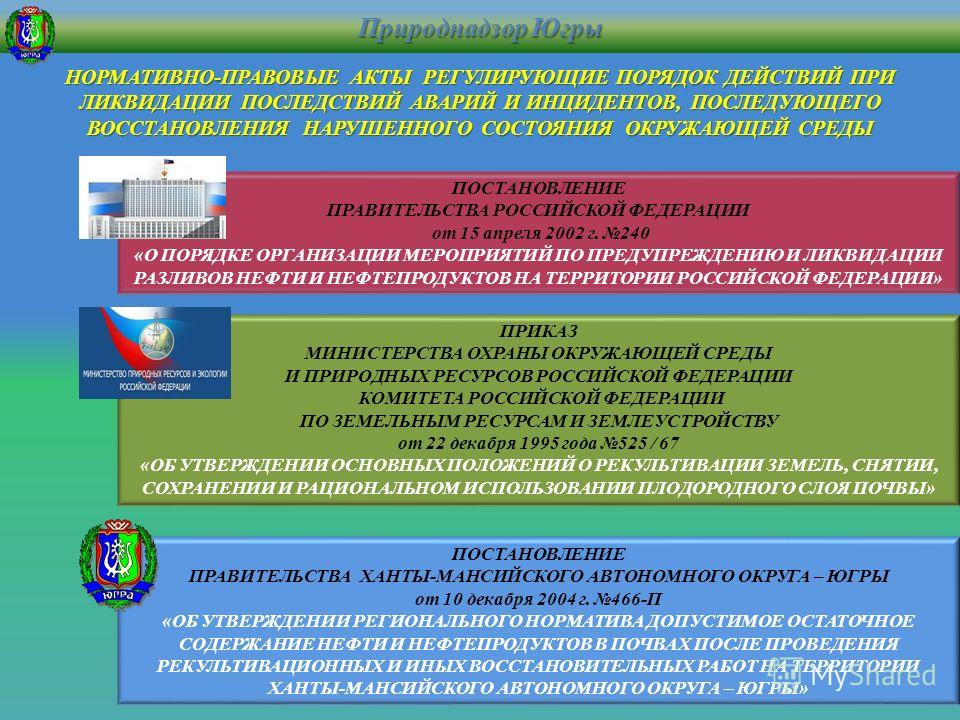 Сайт региональной информационной системы в сфере закупок ...
