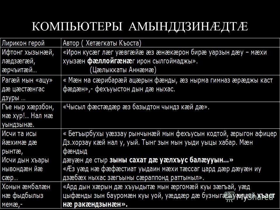 КОМПЬЮТЕРЫ АМЫНДДЗИНÆДТÆ
