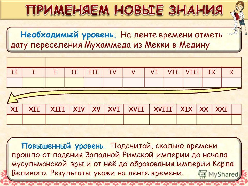 Необходимый уровень. На ленте времени отметь дату переселения Мухаммеда из Мекки в Медину IIII IIIIVVVIVIIVIIIIXX XIXIIXIIIXIVXVXVIXVIIXVIIIXIXXXXXI Повышенный уровень. По д считай, сколько времени прошло от падения Западной Римской империи до начала