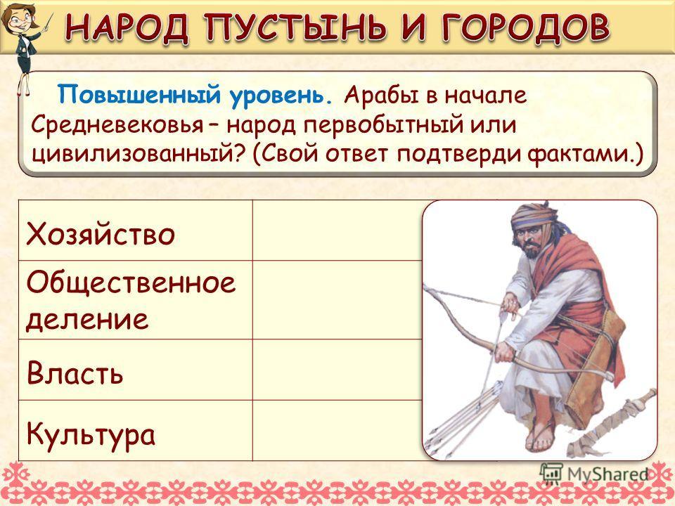 Повышенный уровень. Арабы в начале Средневековья – народ первобытный или цивилизованный? (Свой ответ подтверди фактами.) Хозяйство Общественное деление Власть Культура