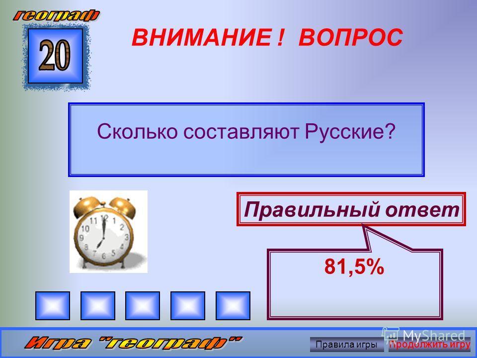 ВНИМАНИЕ ! ВОПРОС Сколько в России проживает народов славянской группы? Правильный ответ 85,3% Правила игрыПродолжить игру