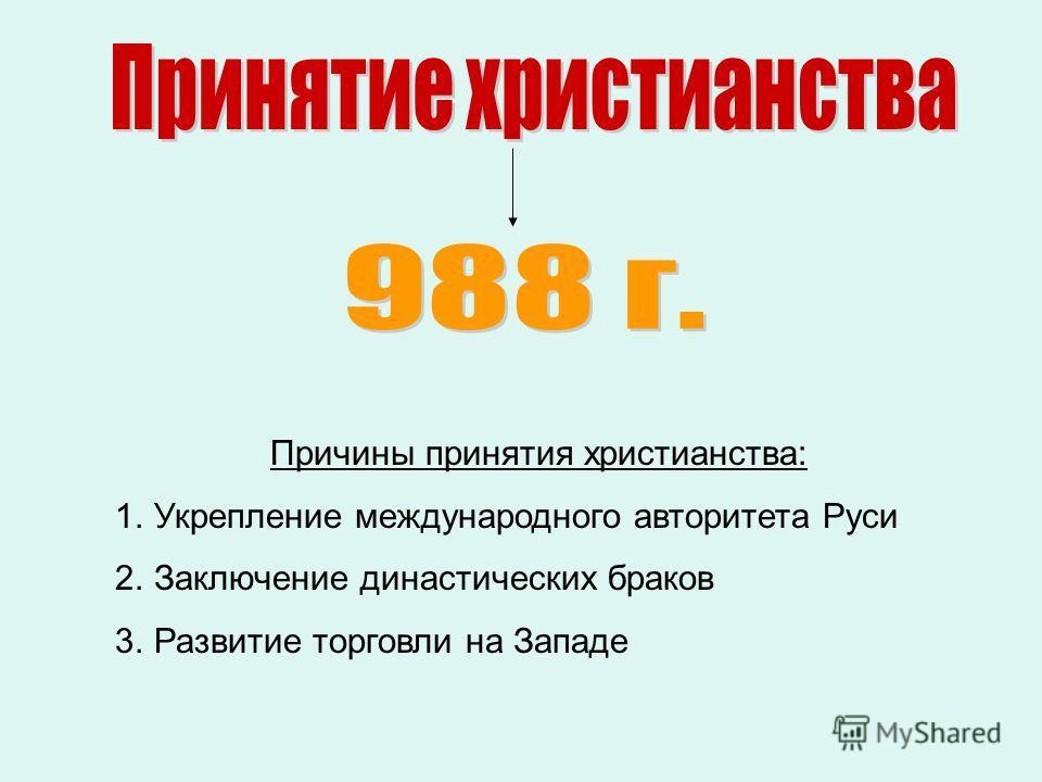 Причины принятия христианства: 1.Укрепление международного авторитета Руси 2.Заключение династических браков 3.Развитие торговли на Западе