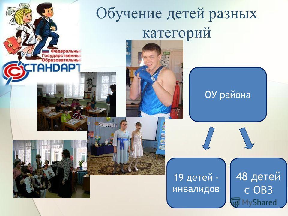 Обучение детей разных категорий 19 детей - инвалидов 48 детей с ОВЗ ОУ района
