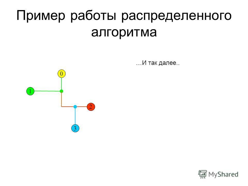 Пример работы распределенного алгоритма …И так далее.. 0 1 2 3