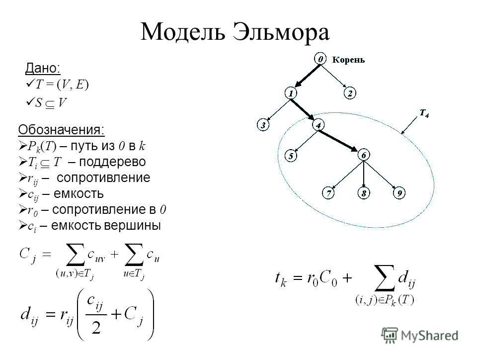 Модель Эльмора Дано: T = (V, E) S V Обозначения: P k (T) – путь из 0 в k T i T – поддерево r ij – сопротивление c ij – емкость r 0 – сопротивление в 0 c i – емкость вершины