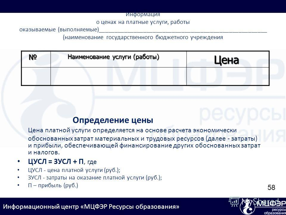 Информационный центр «МЦФЭР Ресурсы образования» Информация о ценах на платные услуги, работы оказываемые (выполняемые)_____________________________________________________ (наименование государственного бюджетного учреждения Определение цены Цена пл