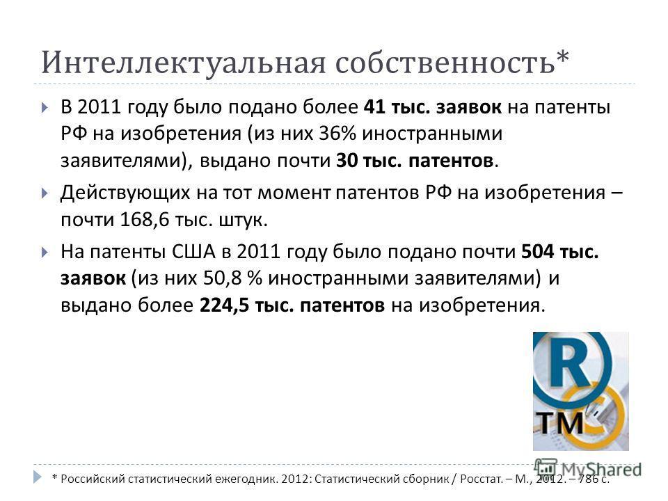 Интеллектуальная собственность * В 2011 году было подано более 41 тыс. заявок на патенты РФ на изобретения ( из них 36% иностранными заявителями ), выдано почти 30 тыс. патентов. Действующих на тот момент патентов РФ на изобретения – почти 168,6 тыс.