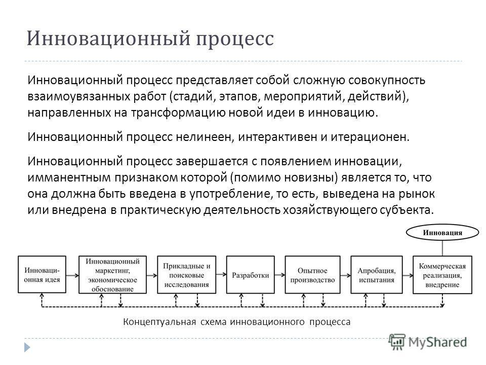 Инновационный процесс Инновационный процесс представляет собой сложную совокупность взаимоувязанных работ ( стадий, этапов, мероприятий, действий ), направленных на трансформацию новой идеи в инновацию. Инновационный процесс нелинеен, интерактивен и