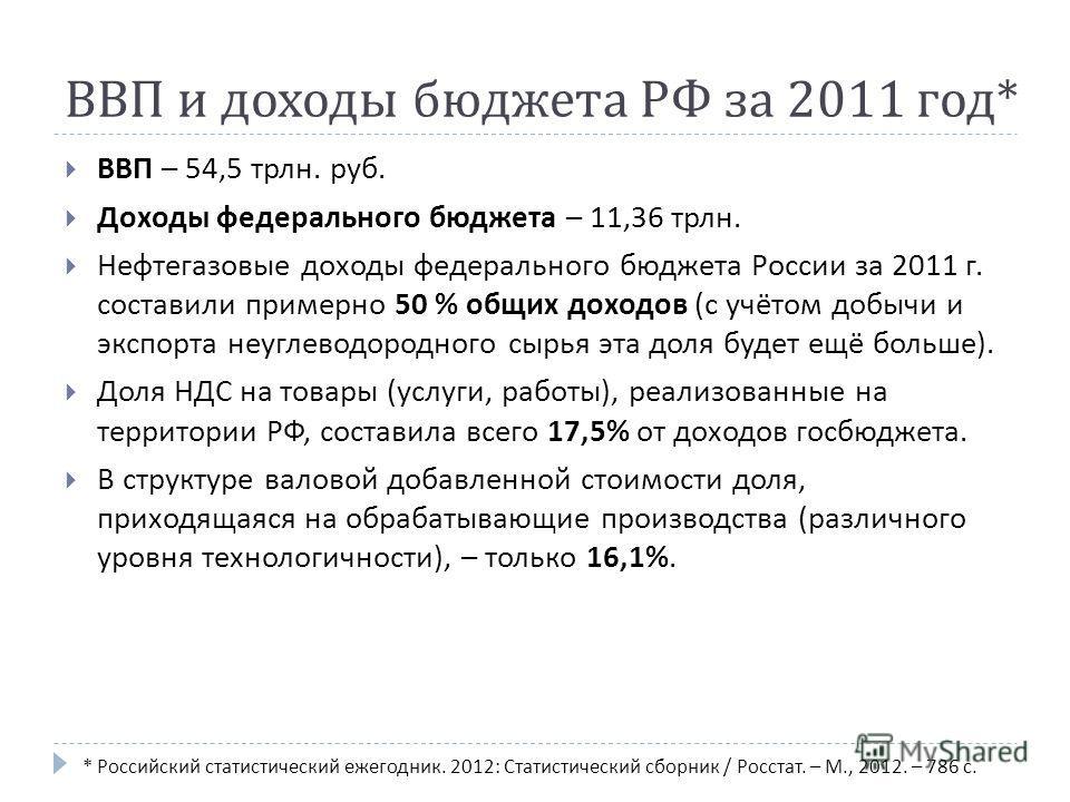 ВВП и доходы бюджета РФ за 2011 год * ВВП – 54,5 трлн. руб. Доходы федерального бюджета – 11,36 трлн. Нефтегазовые доходы федерального бюджета России за 2011 г. составили примерно 50 % общих доходов ( с учётом добычи и экспорта неуглеводородного сырь