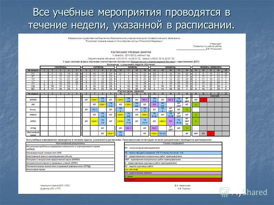 Все учебные мероприятия проводятся в течение недели, указанной в расписании.
