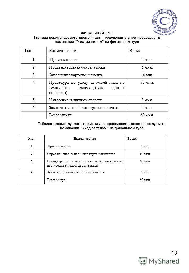 18 ФИНАЛЬНЫЙ ТУР Таблица рекомендуемого времени для проведения этапов процедуры в номинации Уход за лицом на финальном туре ЭтапНаименованиеВремя 1 Прием клиента5 мин. 2Предварительная очистка кожи5 мин. 3Заполнение карточки клиента10 мин 4Процедура