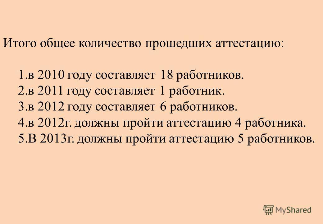 Итого общее количество прошедших аттестацию: 1.в 2010 году составляет 18 работников. 2.в 2011 году составляет 1 работник. 3.в 2012 году составляет 6 работников. 4.в 2012г. должны пройти аттестацию 4 работника. 5.В 2013г. должны пройти аттестацию 5 ра