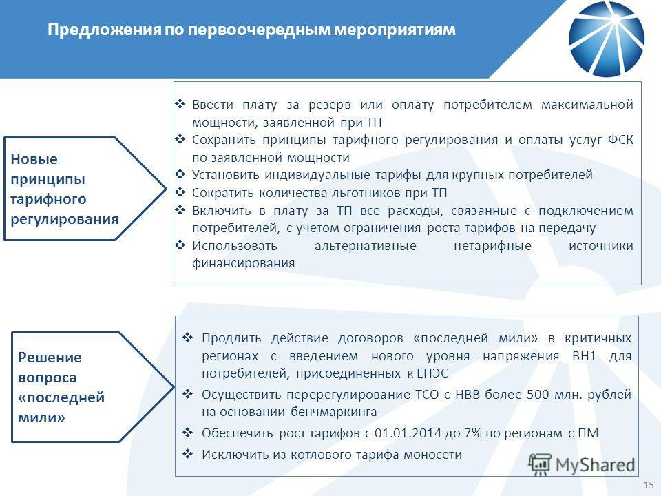 Предложения по первоочередным мероприятиям Продлить действие договоров «последней мили» в критичных регионах с введением нового уровня напряжения ВН1 для потребителей, присоединенных к ЕНЭС Осуществить перерегулирование ТСО с НВВ более 500 млн. рубле