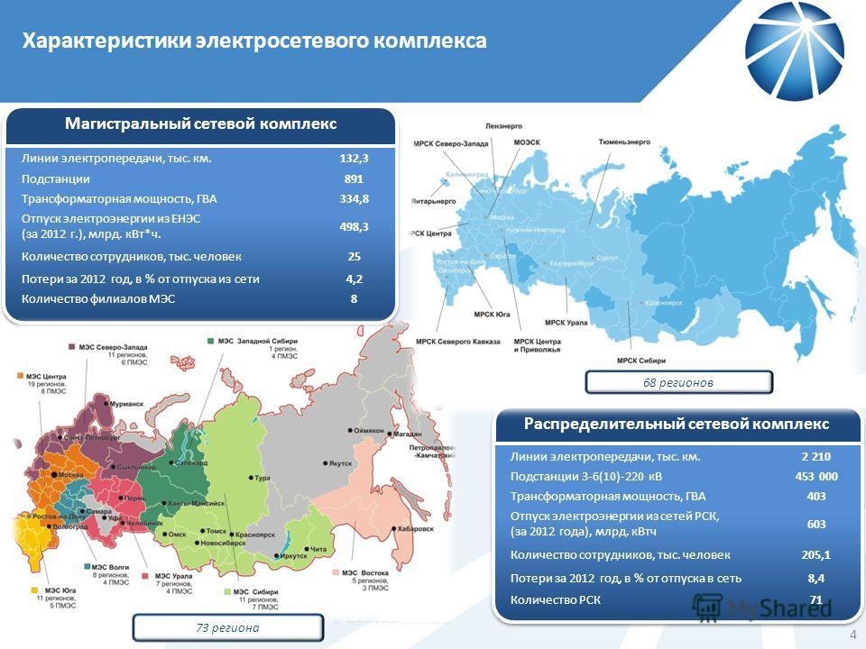 Характеристики электросетевого комплекса Линии электропередачи, тыс. км.132,3 Подстанции891 Трансформаторная мощность, ГВА334,8 Отпуск электроэнергии из ЕНЭС (за 2012 г.), млрд. кВт*ч. 498,3 Количество сотрудников, тыс. человек25 Потери за 2012 год,