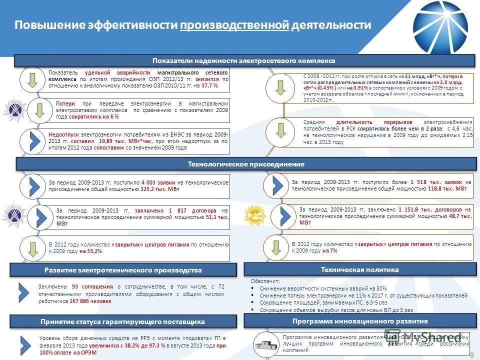 Повышение эффективности производственной деятельности 8 Программа инновационного развития ОАО «ФСК ЕЭС» вошла в тройку лучших программ инновационного развития среди российских компаний Надежность электросетевого комплекса за последние 5 лет Показател