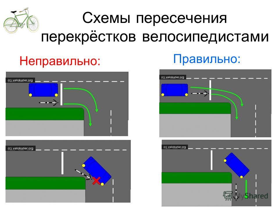 Схемы пересечения перекрёстков велосипедистами Неправильно: Правильно:
