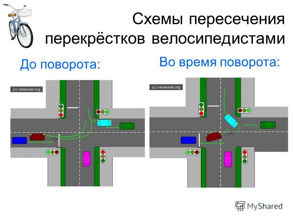 Схемы пересечения перекрёстков велосипедистами До поворота: Во время поворота: