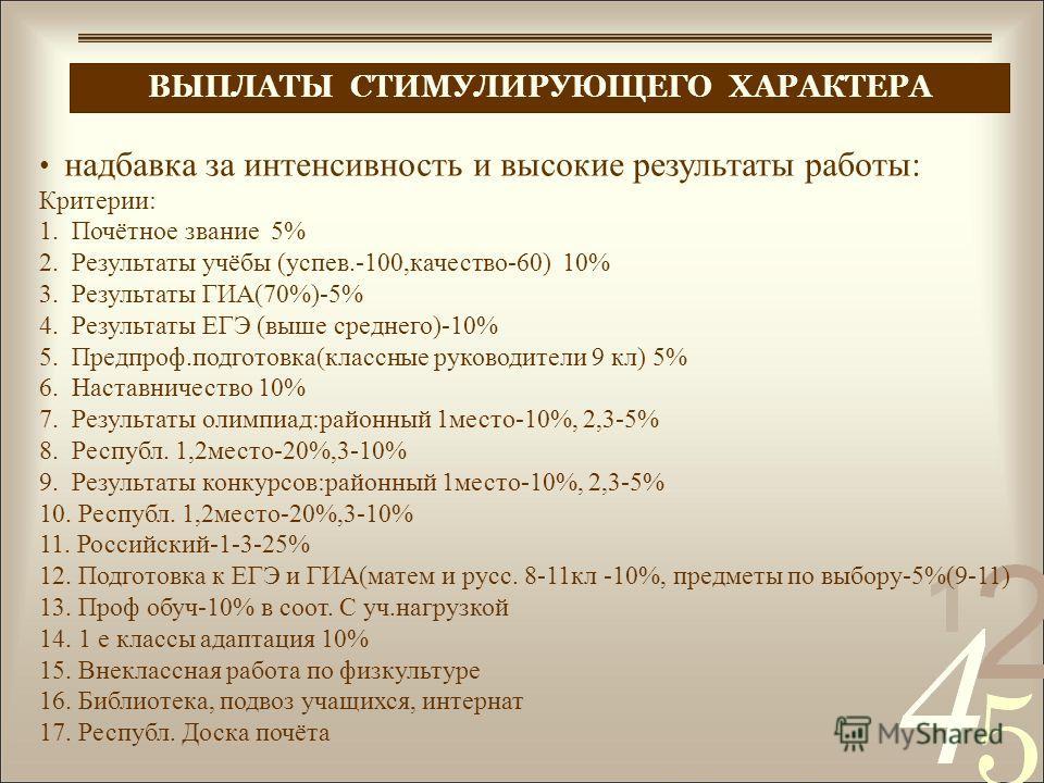 ВЫПЛАТЫ СТИМУЛИРУЮЩЕГО ХАРАКТЕРА надбавка за интенсивность и высокие результаты работы: Критерии: 1. Почётное звание 5% 2. Результаты учёбы (успев.-100,качество-60) 10% 3. Результаты ГИА(70%)-5% 4. Результаты ЕГЭ (выше среднего)-10% 5. Предпроф.подго