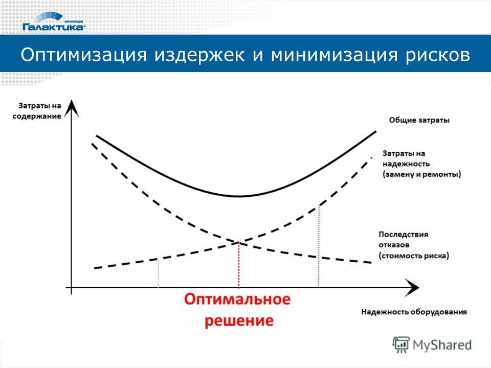 Оптимизация издержек и минимизация рисков