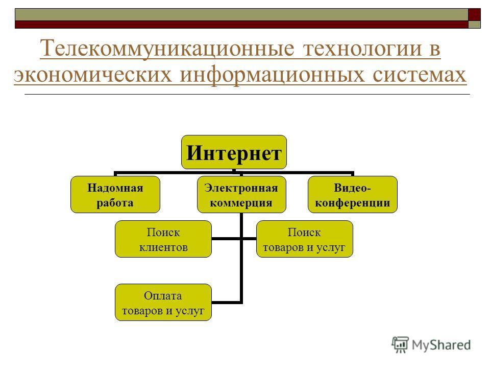 guru примеры экспертных систем: