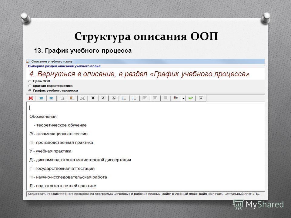 Структура описания ООП 13. График учебного процесса 4. Вернуться в описание, в раздел « График учебного процесса »