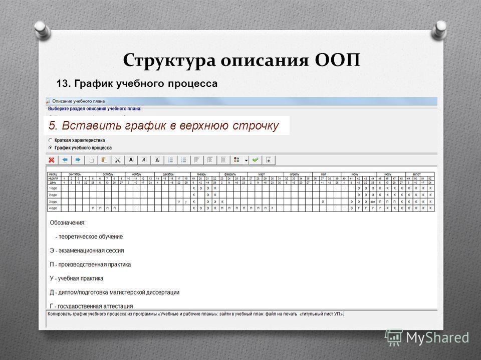 Структура описания ООП 13. График учебного процесса 5. Вставить график в верхнюю строчку