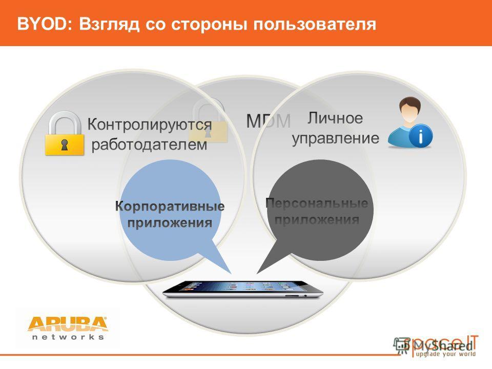 BYOD: Взгляд со стороны пользователя