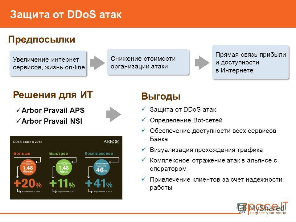Arbor Pravail APS Arbor Pravail NSI Защита от DDoS атак Предпосылки Решения для ИТ Выгоды Защита от DDoS атак Определение Bot-сетей Обеспечение доступности всех сервисов Банка Визуализация прохождения трафика Комплексное отражение атак в альянсе с оп