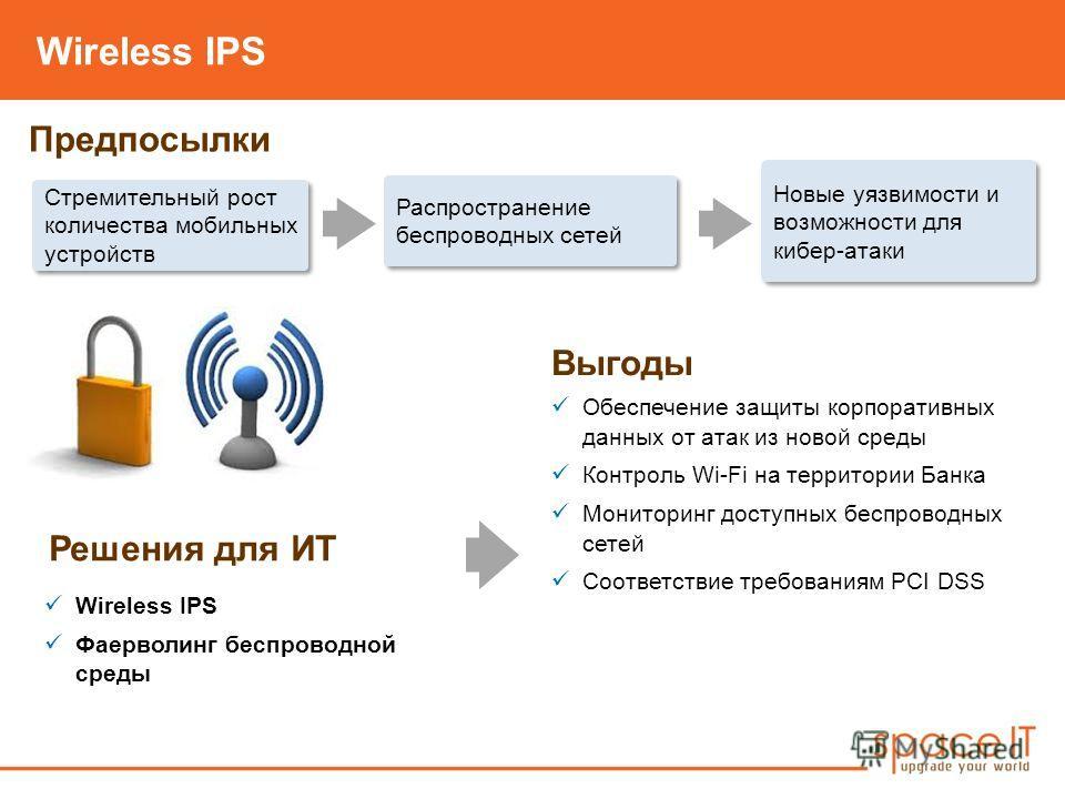 Wireless IPS Фаерволинг беспроводной среды Wireless IPS Предпосылки Решения для ИТ Выгоды Обеспечение защиты корпоративных данных от атак из новой среды Контроль Wi-Fi на территории Банка Мониторинг доступных беспроводных сетей Соответствие требовани