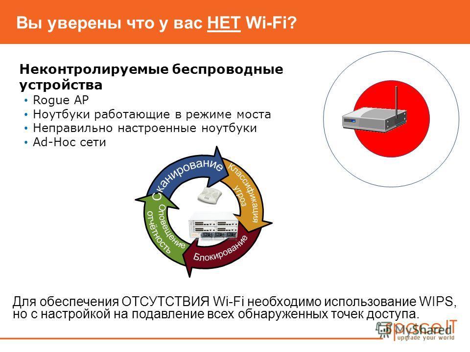 Вы уверены что у вас НЕТ Wi-Fi? Неконтролируемые беспроводные устройства Rogue AP Ноутбуки работающие в режиме моста Неправильно настроенные ноутбуки Ad-Hoc сети Для обеспечения ОТСУТСТВИЯ Wi-Fi необходимо использование WIPS, но с настройкой на подав