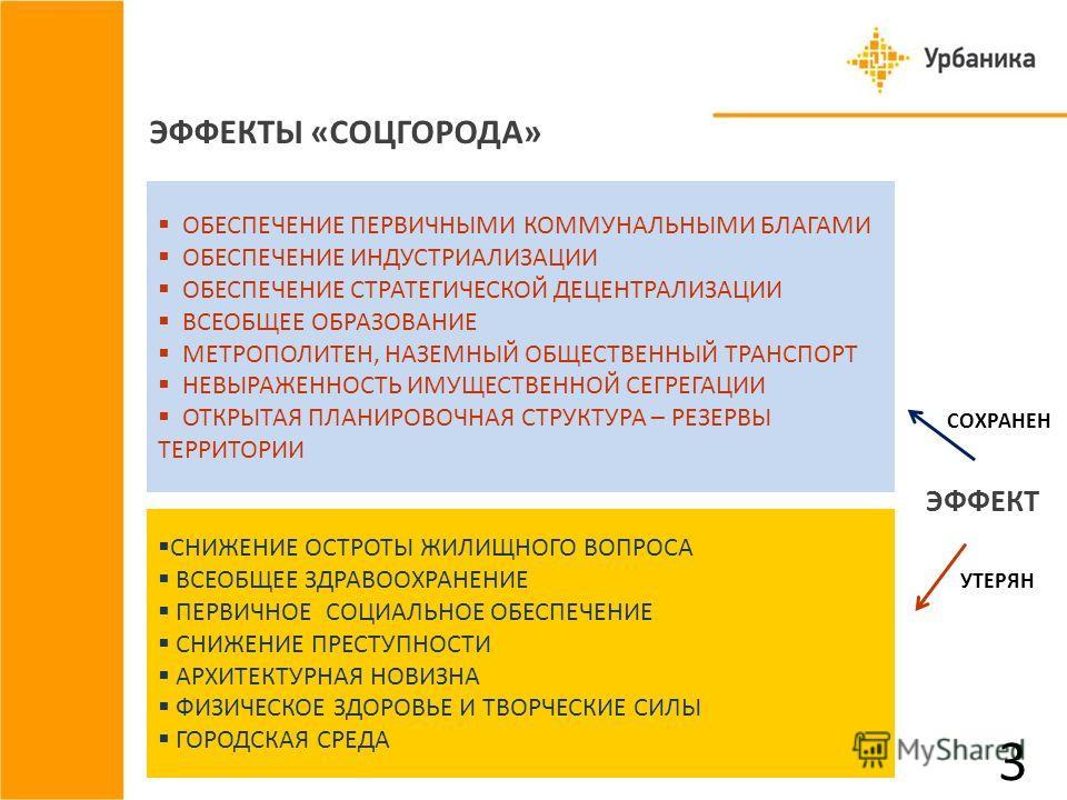 ЭФФЕКТЫ «СОЦГОРОДА» ОБЕСПЕЧЕНИЕ ПЕРВИЧНЫМИ КОММУНАЛЬНЫМИ БЛАГАМИ ОБЕСПЕЧЕНИЕ ИНДУСТРИАЛИЗАЦИИ ОБЕСПЕЧЕНИЕ СТРАТЕГИЧЕСКОЙ ДЕЦЕНТРАЛИЗАЦИИ ВСЕОБЩЕЕ ОБРАЗОВАНИЕ МЕТРОПОЛИТЕН, НАЗЕМНЫЙ ОБЩЕСТВЕННЫЙ ТРАНСПОРТ НЕВЫРАЖЕННОСТЬ ИМУЩЕСТВЕННОЙ СЕГРЕГАЦИИ ОТКРЫТ