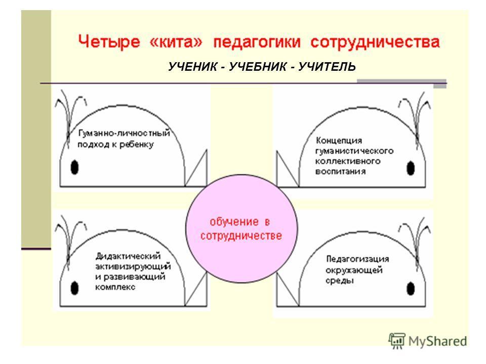 УЧЕНИК - УЧЕБНИК - УЧИТЕЛЬ