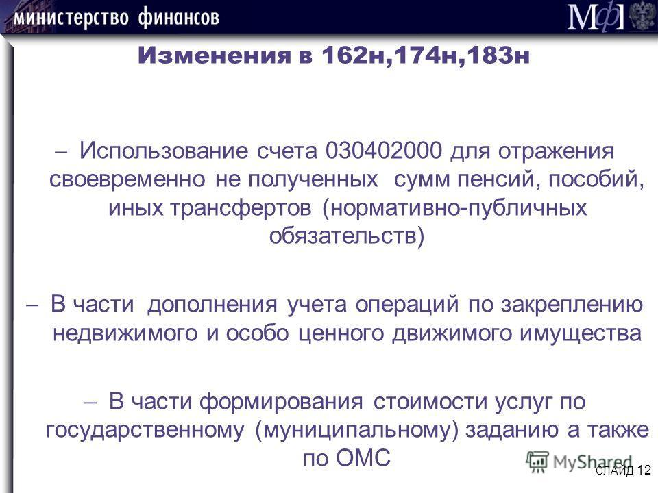 Изменения в 162н,174н,183н Использование счета 030402000 для отражения своевременно не полученных сумм пенсий, пособий, иных трансфертов (нормативно-публичных обязательств) В части дополнения учета операций по закреплению недвижимого и особо ценного