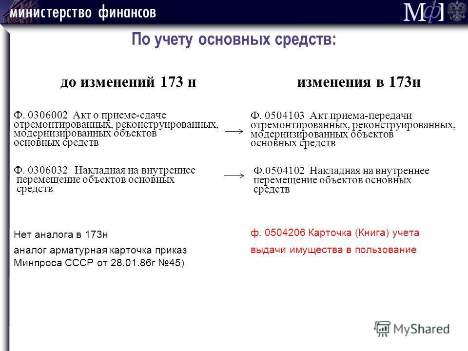 По учету основных средств: до изменений 173 н Ф. 0306002 Акт о приеме-сдаче отремонтированных, реконструированных, модернизированных объектов основных средств Ф. 0306032 Накладная на внутреннее перемещение объектов основных средств Нет аналога в 173н